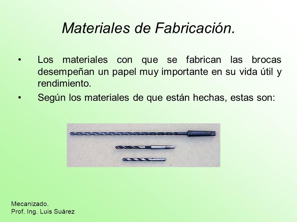 Materiales de Fabricación. Los materiales con que se fabrican las brocas desempeñan un papel muy importante en su vida útil y rendimiento. Según los m