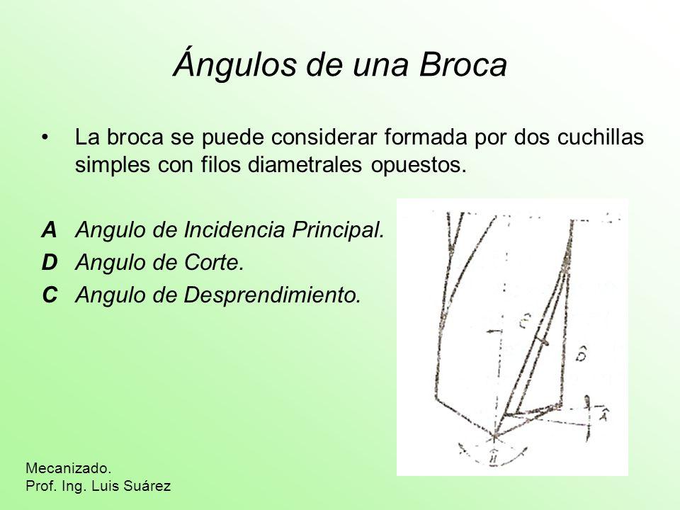 Ángulos de una Broca La broca se puede considerar formada por dos cuchillas simples con filos diametrales opuestos. AAngulo de Incidencia Principal. D