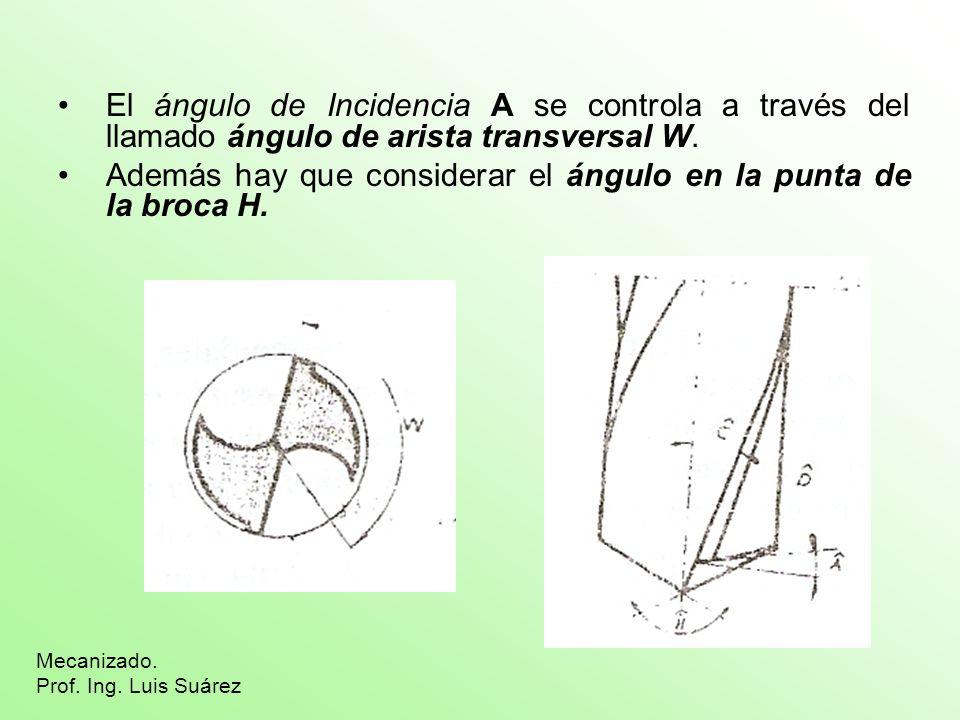 El ángulo de Incidencia A se controla a través del llamado ángulo de arista transversal W. Además hay que considerar el ángulo en la punta de la broca