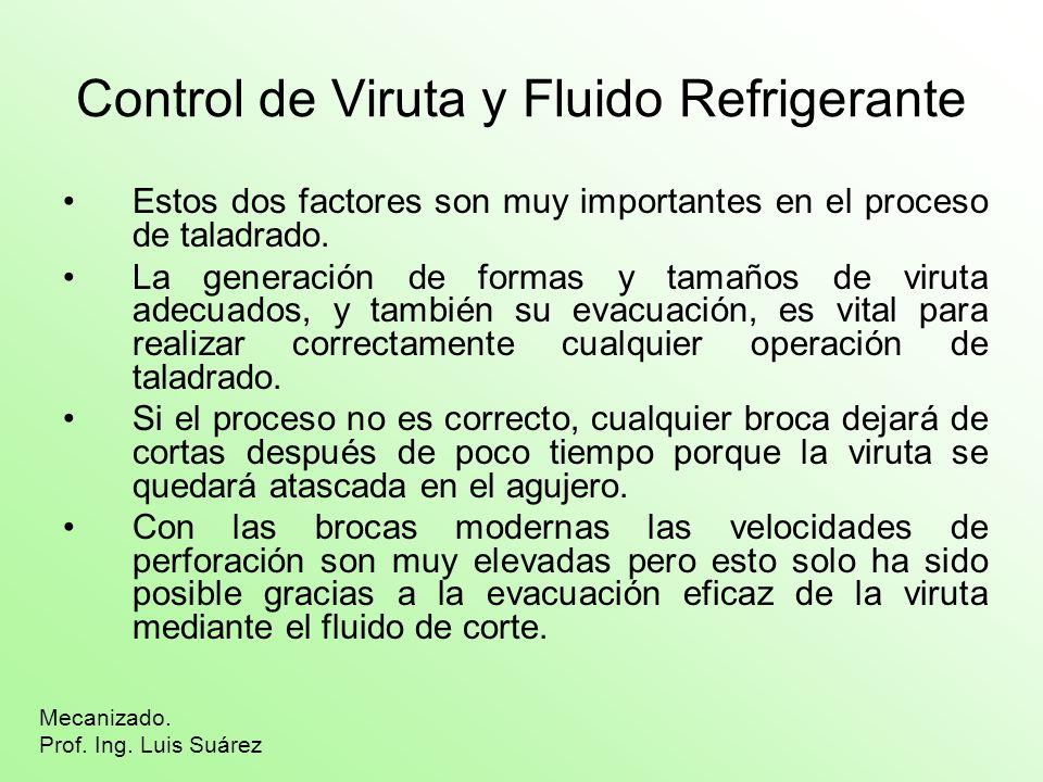 Control de Viruta y Fluido Refrigerante Estos dos factores son muy importantes en el proceso de taladrado. La generación de formas y tamaños de viruta