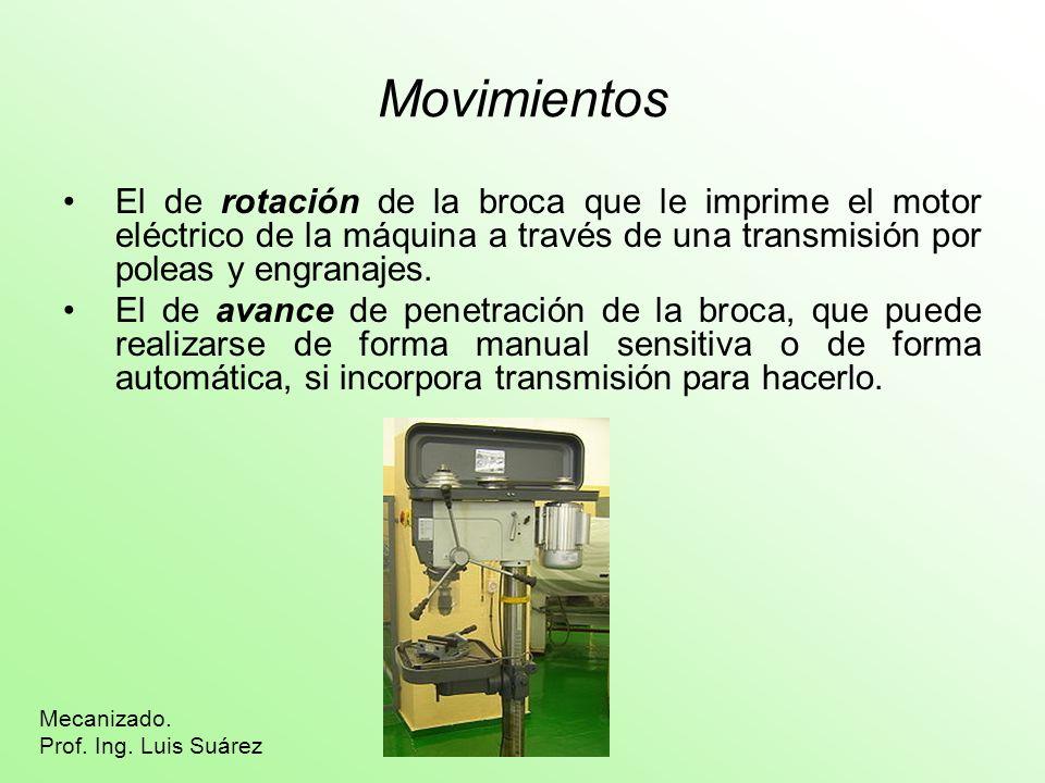Movimientos El de rotación de la broca que le imprime el motor eléctrico de la máquina a través de una transmisión por poleas y engranajes. El de avan