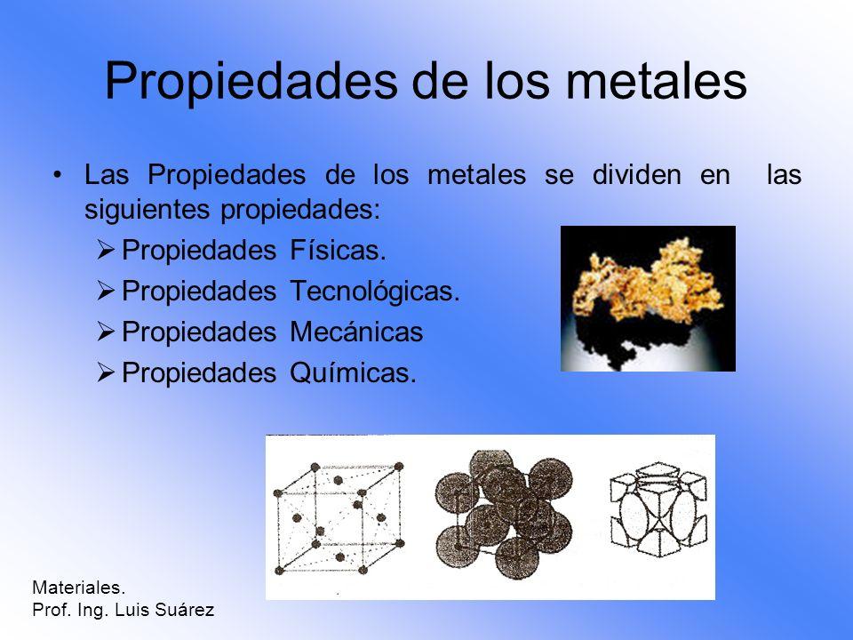 Propiedades de los metales Las Propiedades de los metales se dividen en las siguientes propiedades: Propiedades Físicas. Propiedades Tecnológicas. Pro