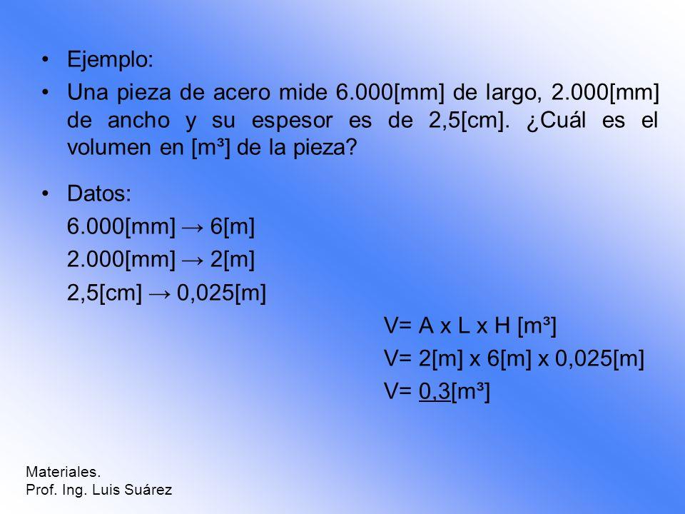 Ejemplo: Una pieza de acero mide 6.000[mm] de largo, 2.000[mm] de ancho y su espesor es de 2,5[cm]. ¿Cuál es el volumen en [m³] de la pieza? Datos: 6.