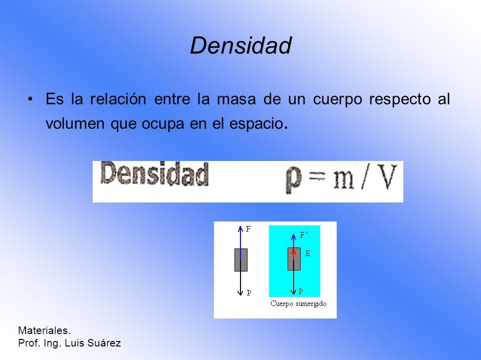 Densidad Es la relación entre la masa de un cuerpo respecto al volumen que ocupa en el espacio. Materiales. Prof. Ing. Luis Suárez
