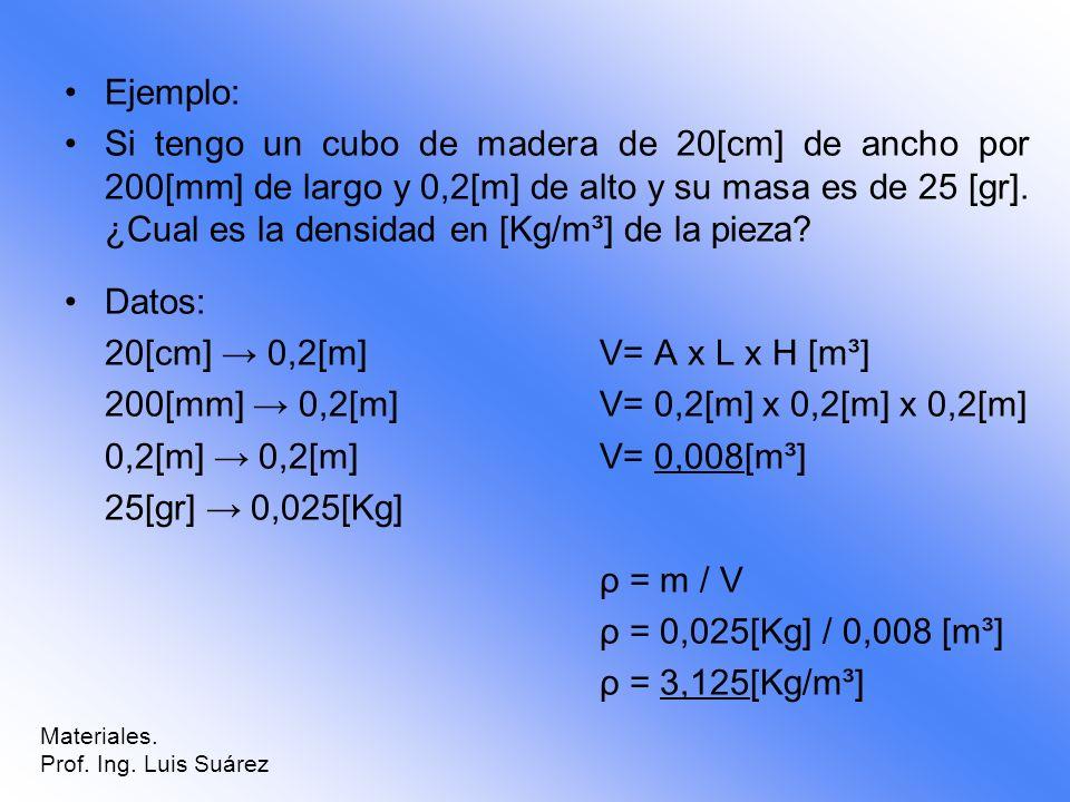 Ejemplo: Si tengo un cubo de madera de 20[cm] de ancho por 200[mm] de largo y 0,2[m] de alto y su masa es de 25 [gr]. ¿Cual es la densidad en [Kg/m³]