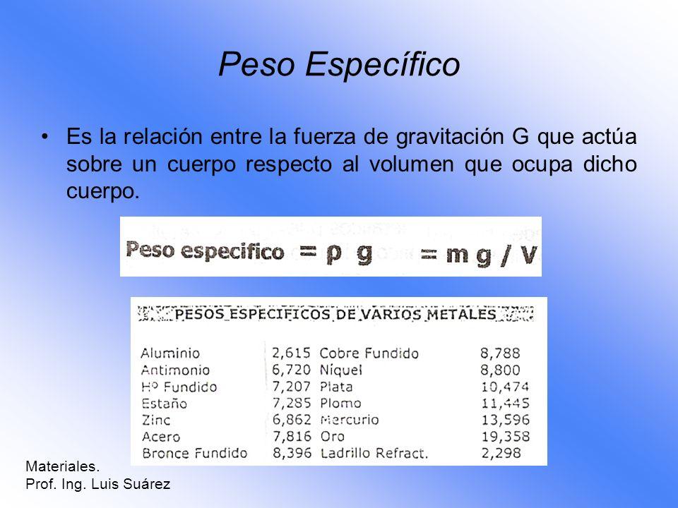 Peso Específico Es la relación entre la fuerza de gravitación G que actúa sobre un cuerpo respecto al volumen que ocupa dicho cuerpo. Materiales. Prof