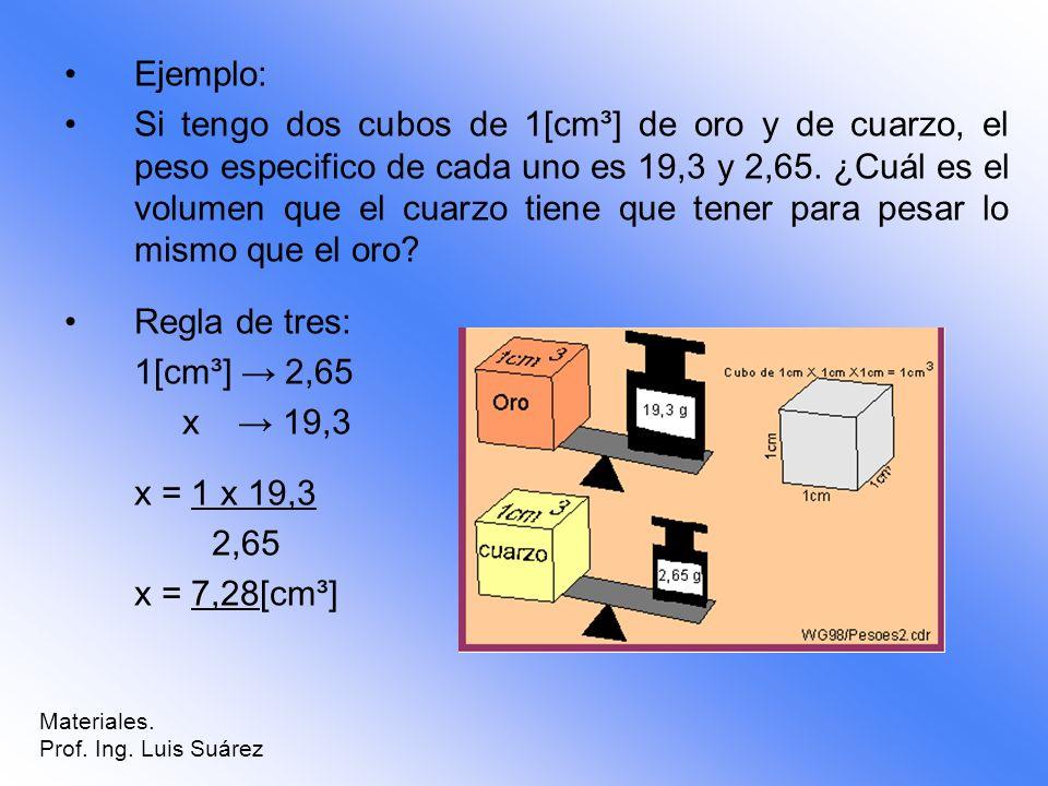 Ejemplo: Si tengo dos cubos de 1[cm³] de oro y de cuarzo, el peso especifico de cada uno es 19,3 y 2,65. ¿Cuál es el volumen que el cuarzo tiene que t