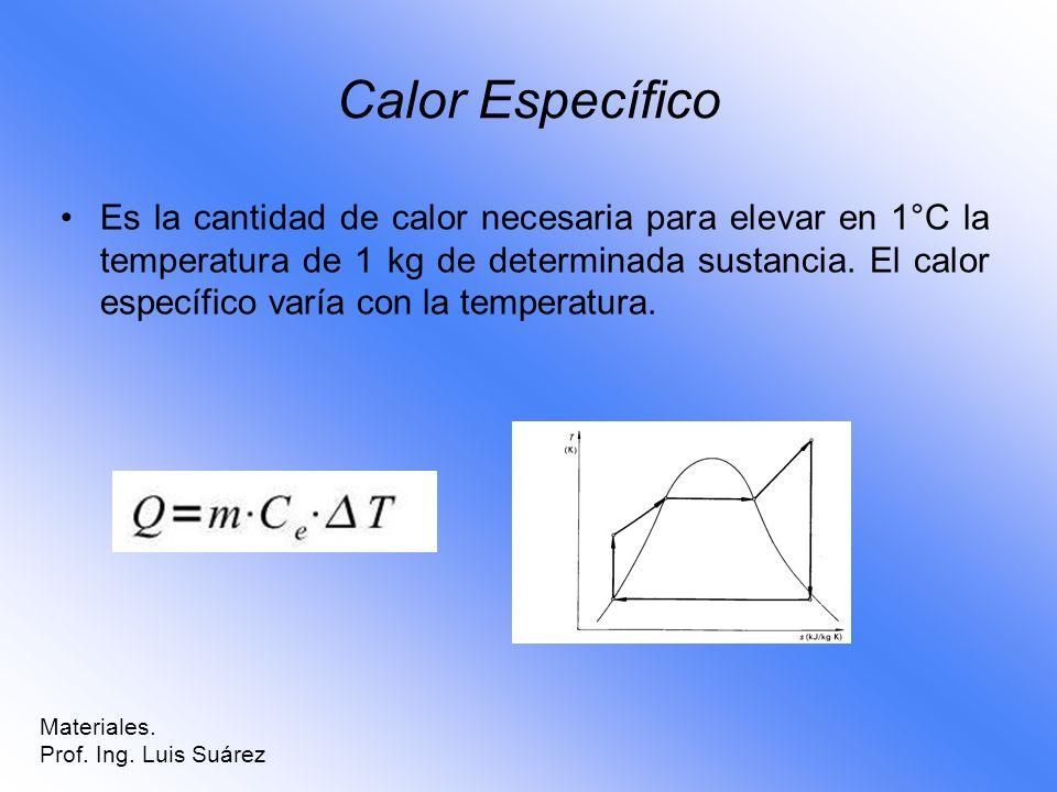 Calor Específico Es la cantidad de calor necesaria para elevar en 1°C la temperatura de 1 kg de determinada sustancia. El calor específico varía con l