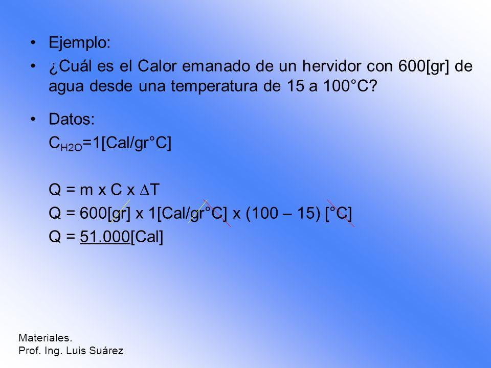 Ejemplo: ¿Cuál es el Calor emanado de un hervidor con 600[gr] de agua desde una temperatura de 15 a 100°C? Datos: C H2O =1[Cal/gr°C] Q = m x C x T Q =