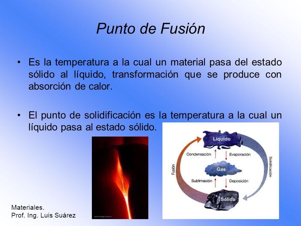 Punto de Fusión Es la temperatura a la cual un material pasa del estado sólido al líquido, transformación que se produce con absorción de calor. El pu
