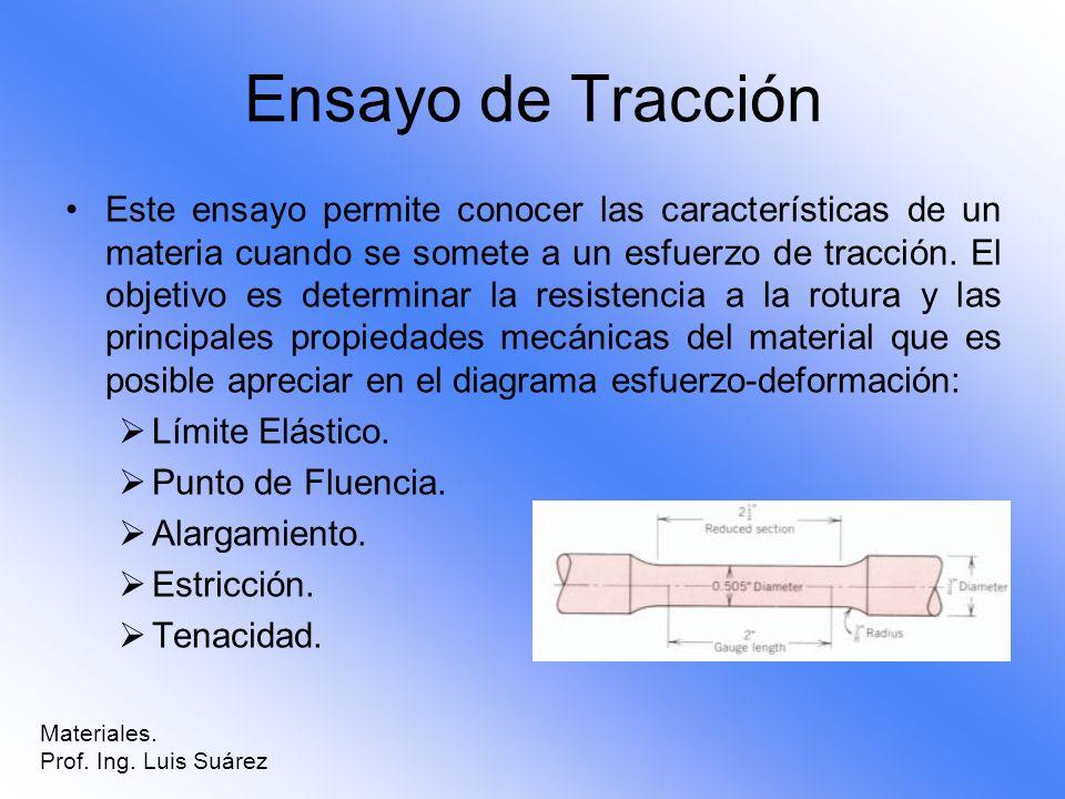 Ensayo de Tracción Este ensayo permite conocer las características de un materia cuando se somete a un esfuerzo de tracción. El objetivo es determinar