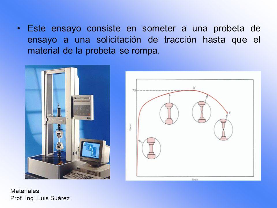 Este ensayo consiste en someter a una probeta de ensayo a una solicitación de tracción hasta que el material de la probeta se rompa. Materiales. Prof.