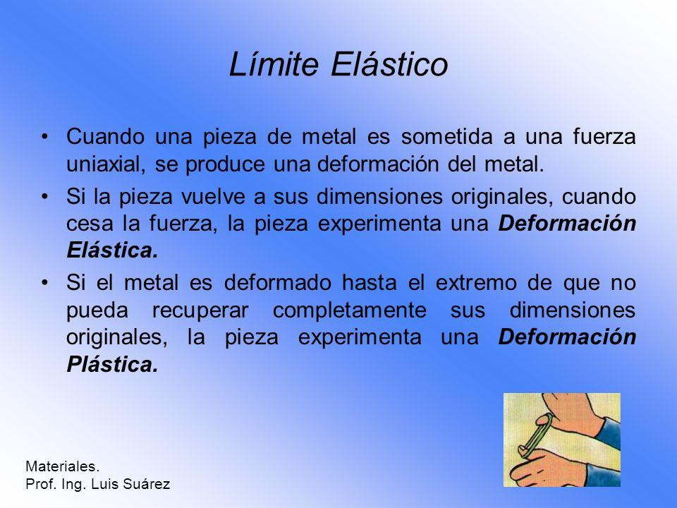 Límite Elástico Cuando una pieza de metal es sometida a una fuerza uniaxial, se produce una deformación del metal. Si la pieza vuelve a sus dimensione