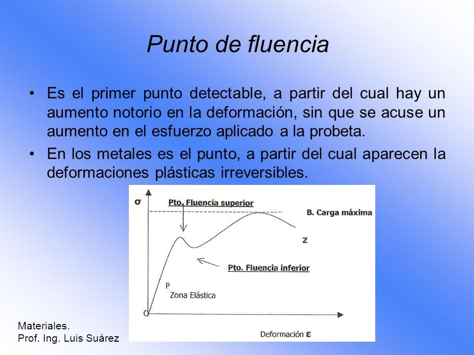Punto de fluencia Es el primer punto detectable, a partir del cual hay un aumento notorio en la deformación, sin que se acuse un aumento en el esfuerz