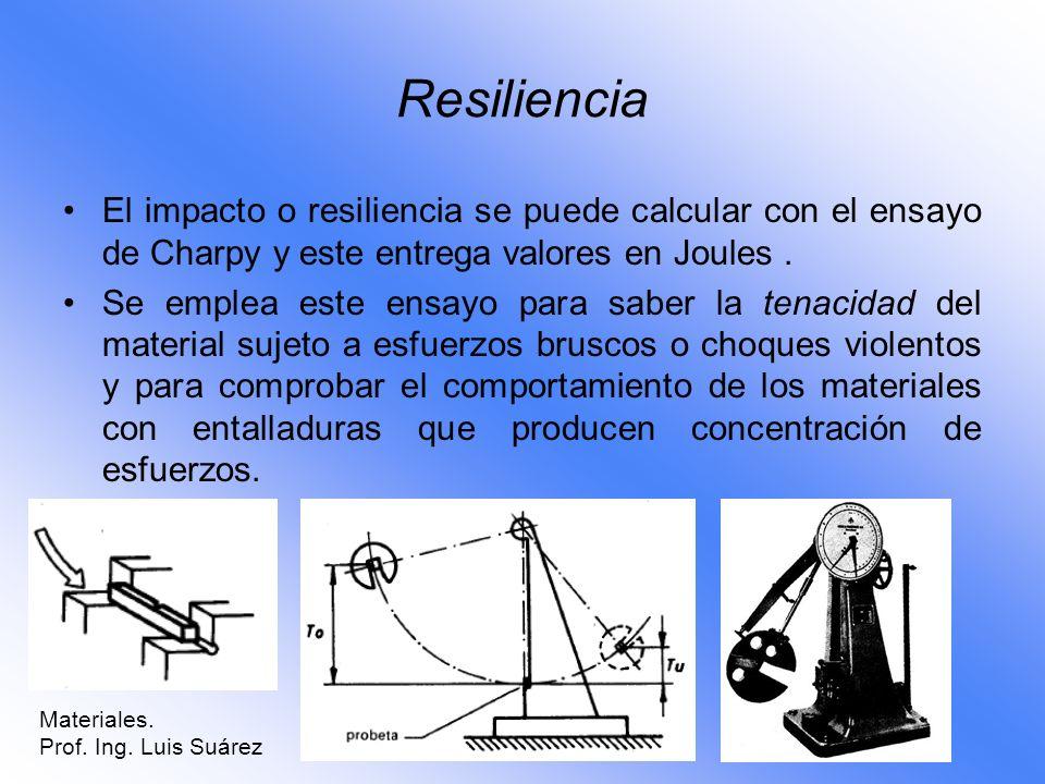 Resiliencia El impacto o resiliencia se puede calcular con el ensayo de Charpy y este entrega valores en Joules. Se emplea este ensayo para saber la t