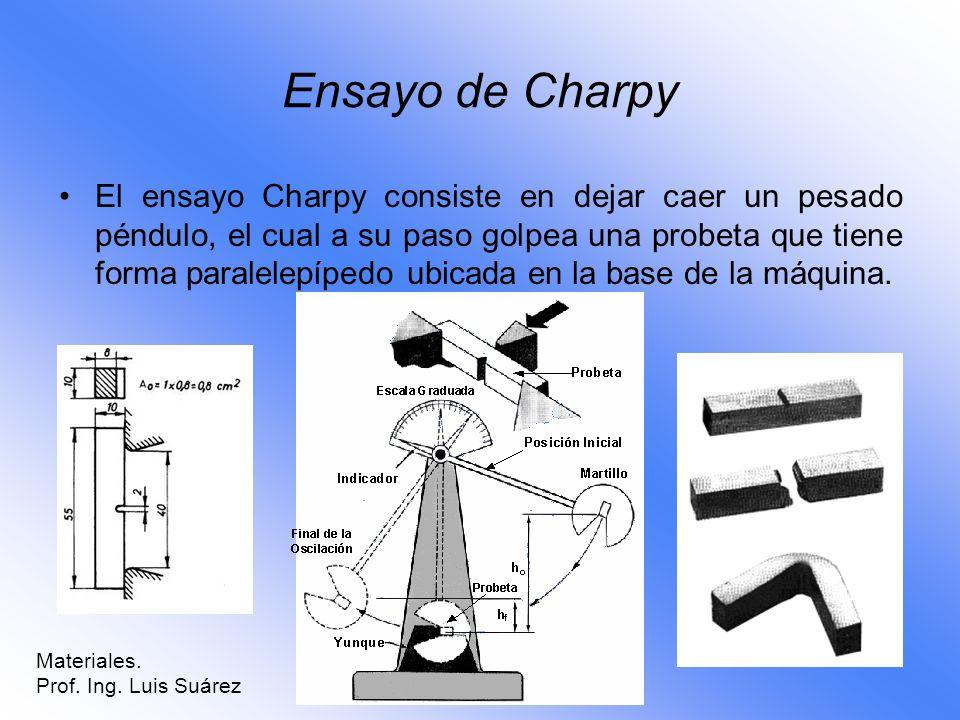 Ensayo de Charpy El ensayo Charpy consiste en dejar caer un pesado péndulo, el cual a su paso golpea una probeta que tiene forma paralelepípedo ubicad