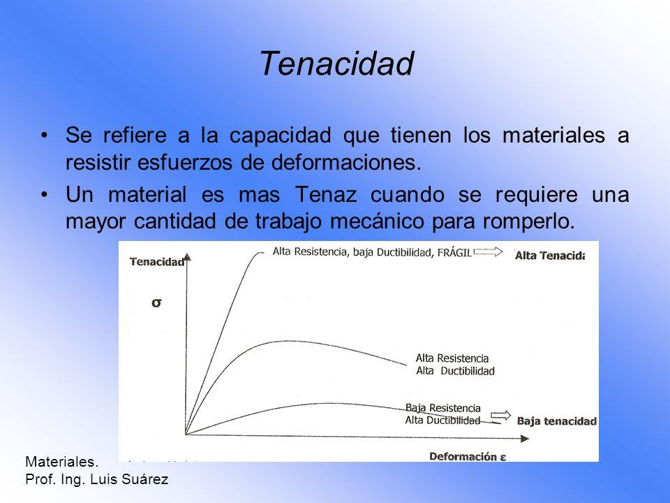 Tenacidad Se refiere a la capacidad que tienen los materiales a resistir esfuerzos de deformaciones. Un material es mas Tenaz cuando se requiere una m