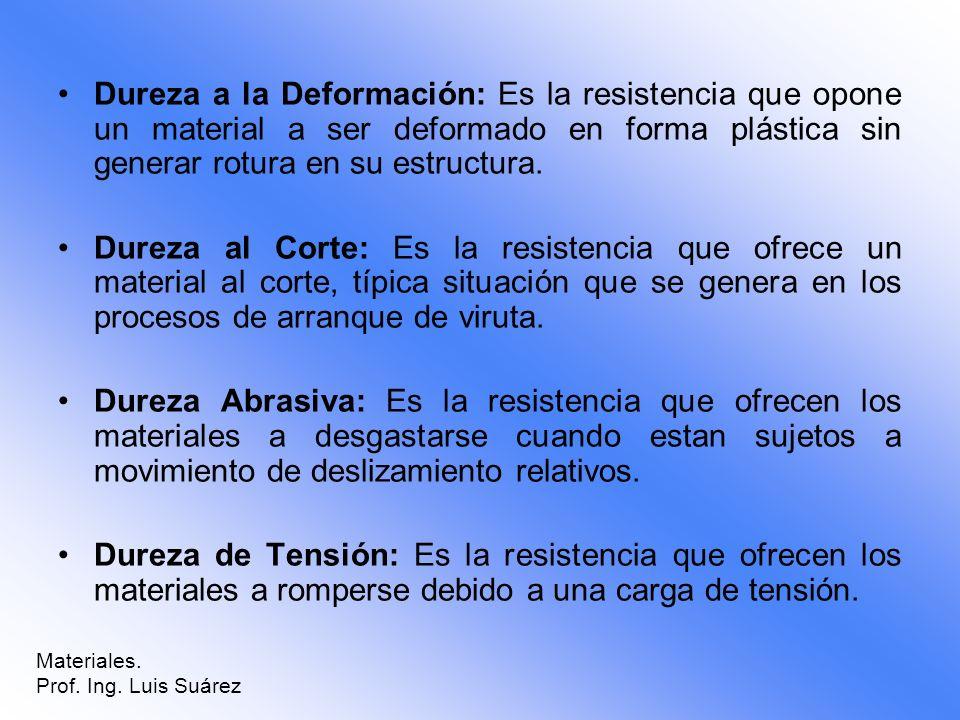 Dureza a la Deformación: Es la resistencia que opone un material a ser deformado en forma plástica sin generar rotura en su estructura. Dureza al Cort