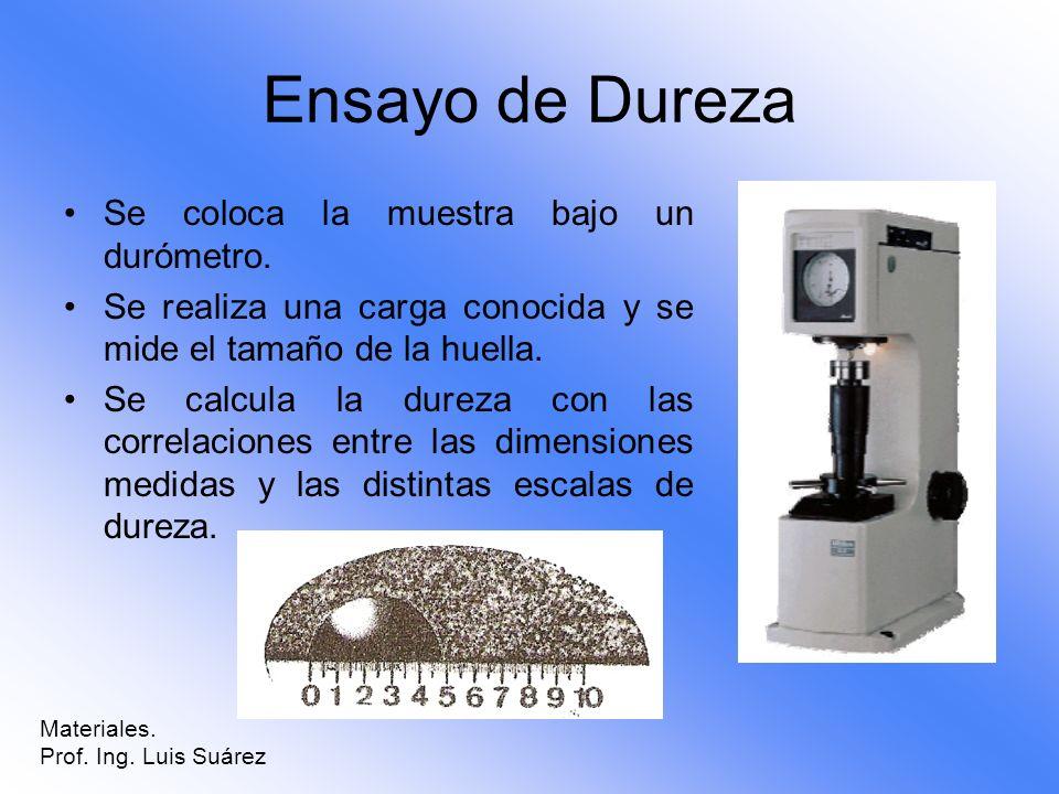 Ensayo de Dureza Se coloca la muestra bajo un durómetro. Se realiza una carga conocida y se mide el tamaño de la huella. Se calcula la dureza con las