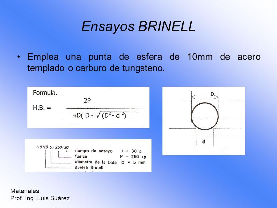 Ensayos BRINELL Emplea una punta de esfera de 10mm de acero templado o carburo de tungsteno. Materiales. Prof. Ing. Luis Suárez