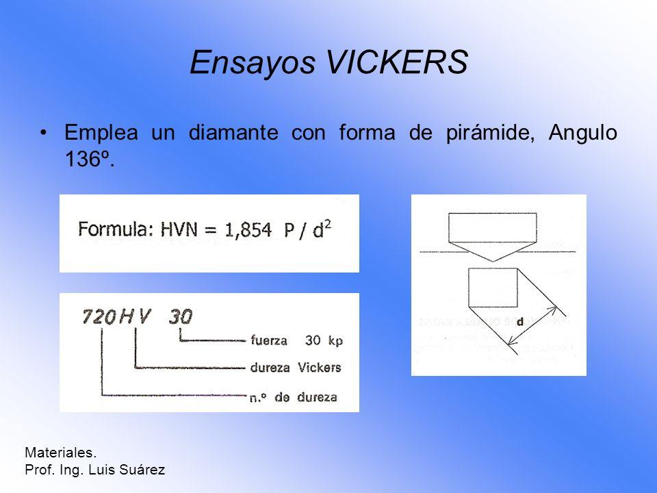 Ensayos VICKERS Emplea un diamante con forma de pirámide, Angulo 136º. Materiales. Prof. Ing. Luis Suárez