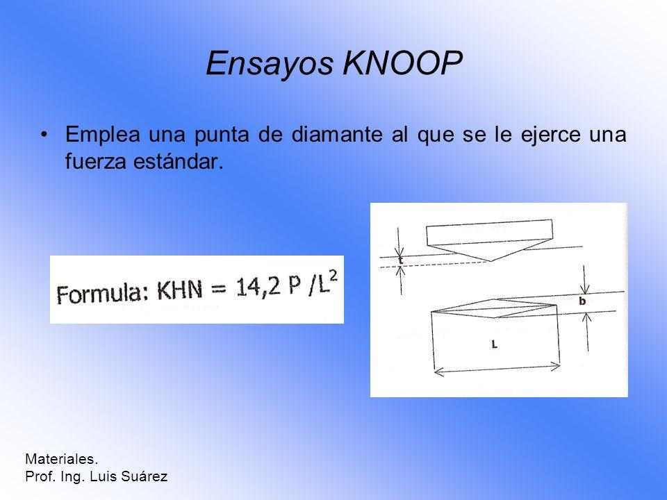 Ensayos KNOOP Emplea una punta de diamante al que se le ejerce una fuerza estándar. Materiales. Prof. Ing. Luis Suárez