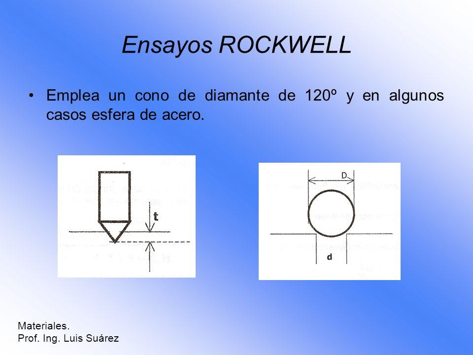 Ensayos ROCKWELL Emplea un cono de diamante de 120º y en algunos casos esfera de acero. Materiales. Prof. Ing. Luis Suárez