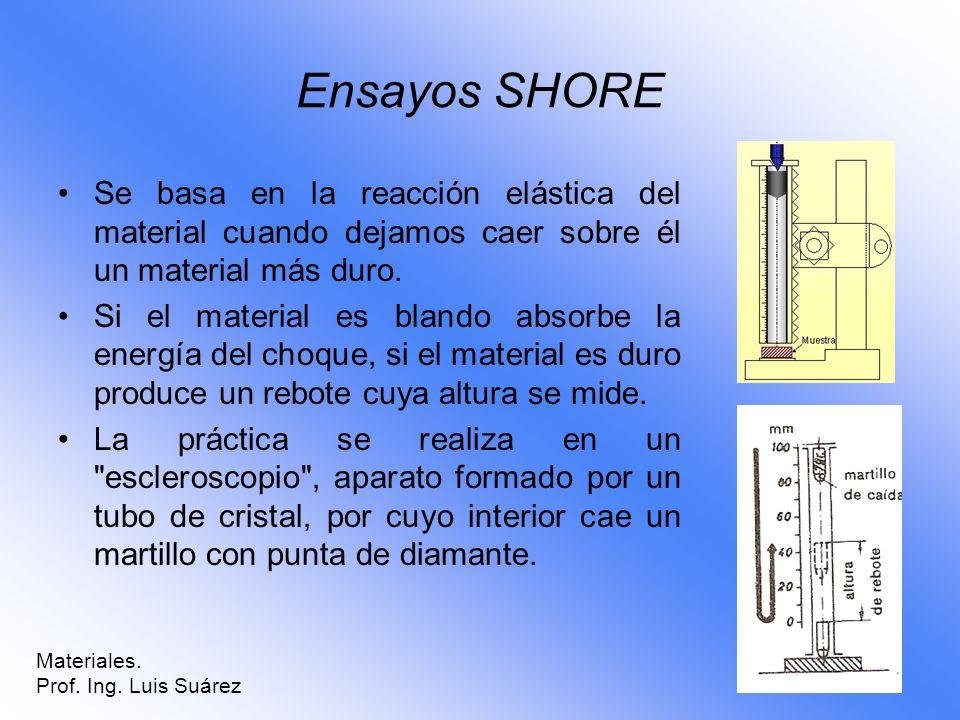 Ensayos SHORE Se basa en la reacción elástica del material cuando dejamos caer sobre él un material más duro. Si el material es blando absorbe la ener