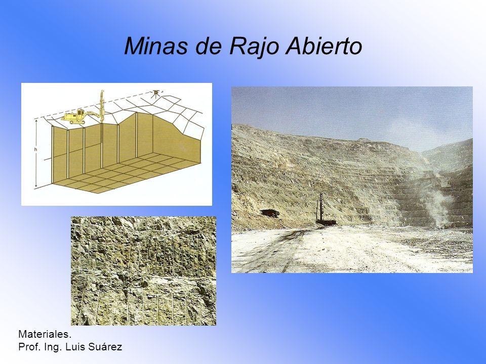 Explosivos Materiales. Prof. Ing. Luis Suárez
