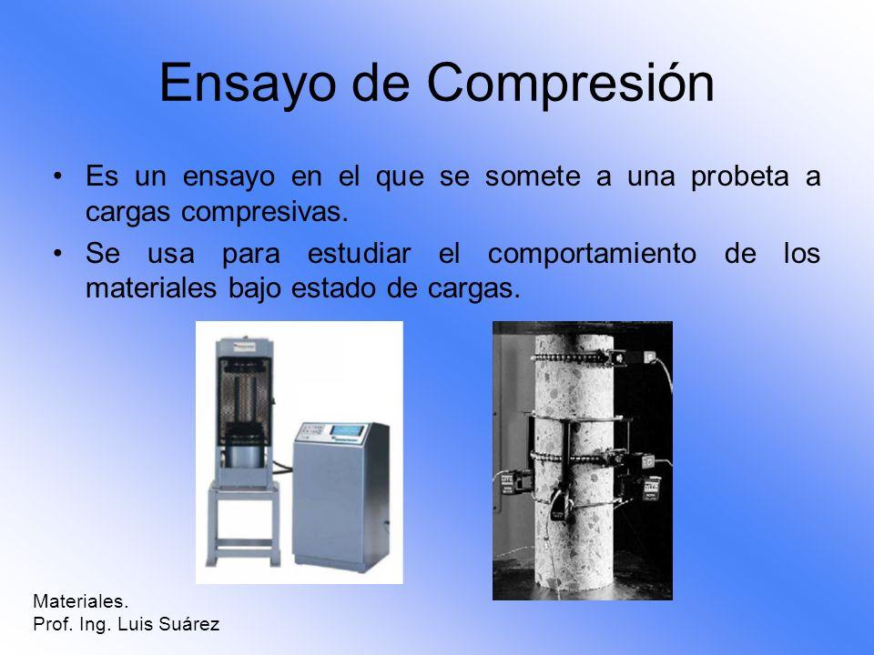 Ensayo de Compresión Es un ensayo en el que se somete a una probeta a cargas compresivas. Se usa para estudiar el comportamiento de los materiales baj