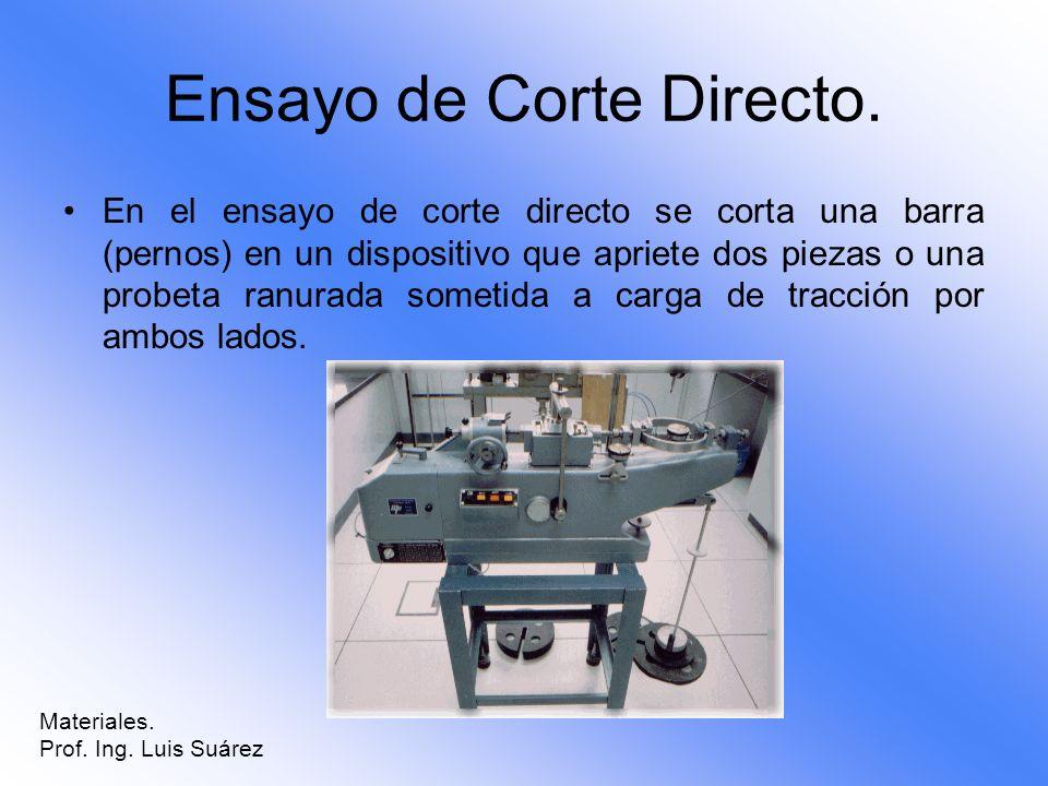 Ensayo de Corte Directo. En el ensayo de corte directo se corta una barra (pernos) en un dispositivo que apriete dos piezas o una probeta ranurada som