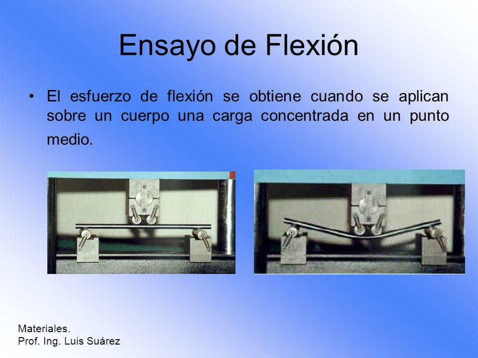 Ensayo de Flexión El esfuerzo de flexión se obtiene cuando se aplican sobre un cuerpo una carga concentrada en un punto medio. Materiales. Prof. Ing.
