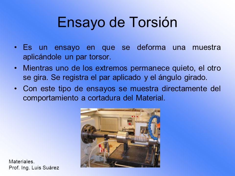 Ensayo de Torsión Es un ensayo en que se deforma una muestra aplicándole un par torsor. Mientras uno de los extremos permanece quieto, el otro se gira