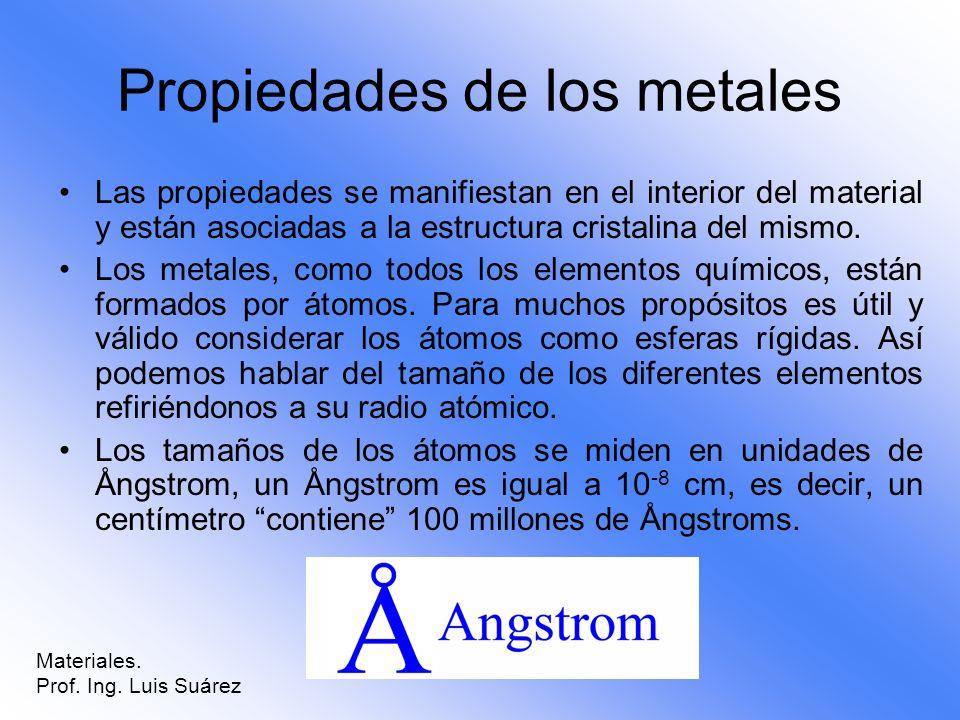 Materiales. Prof. Ing. Luis Suárez Dureza de algunos Materiales