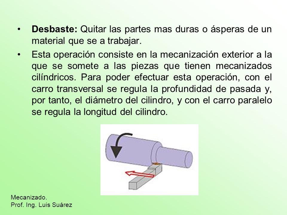 Desbaste: Quitar las partes mas duras o ásperas de un material que se a trabajar. Esta operación consiste en la mecanización exterior a la que se some