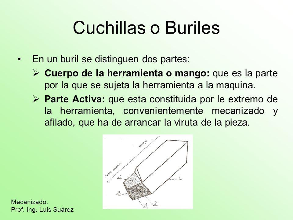 Cuchillas o Buriles En un buril se distinguen dos partes: Cuerpo de la herramienta o mango: que es la parte por la que se sujeta la herramienta a la m