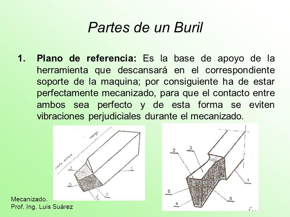 Partes de un Buril 1.Plano de referencia: Es la base de apoyo de la herramienta que descansará en el correspondiente soporte de la maquina; por consig