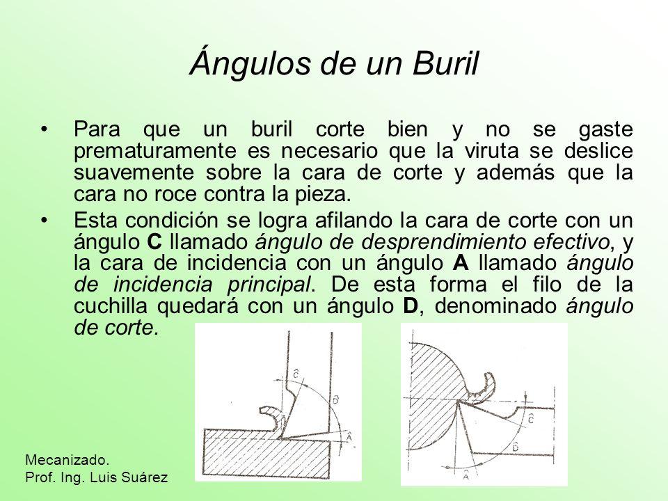 Ángulos de un Buril Para que un buril corte bien y no se gaste prematuramente es necesario que la viruta se deslice suavemente sobre la cara de corte