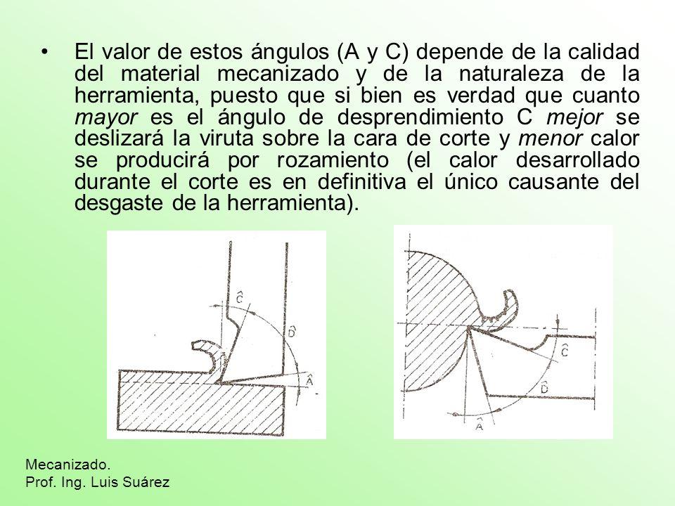El valor de estos ángulos (A y C) depende de la calidad del material mecanizado y de la naturaleza de la herramienta, puesto que si bien es verdad que