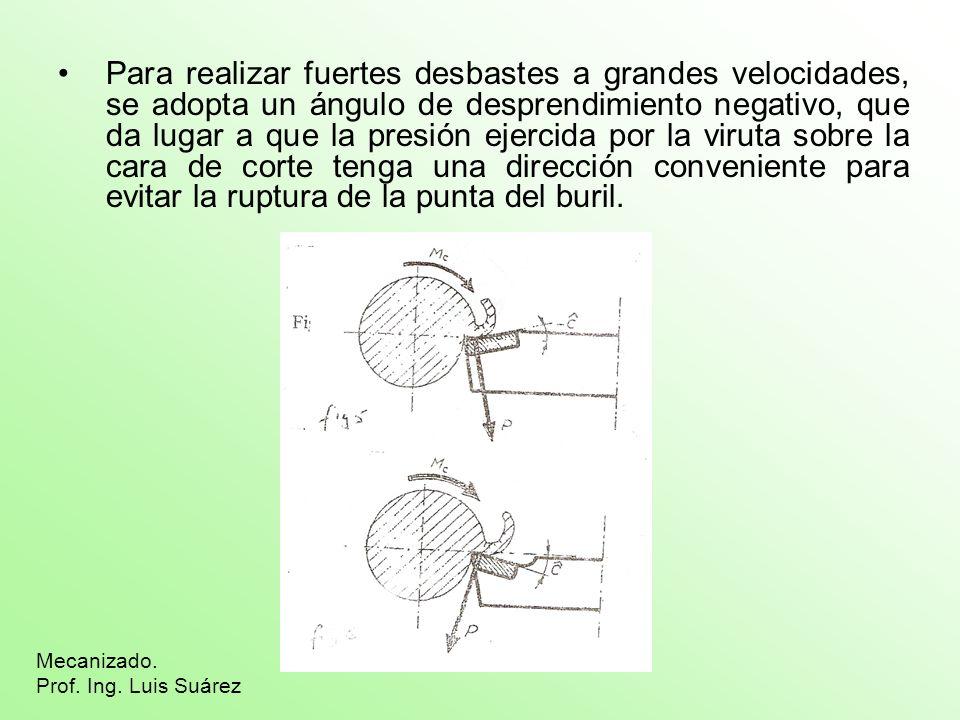 Para realizar fuertes desbastes a grandes velocidades, se adopta un ángulo de desprendimiento negativo, que da lugar a que la presión ejercida por la