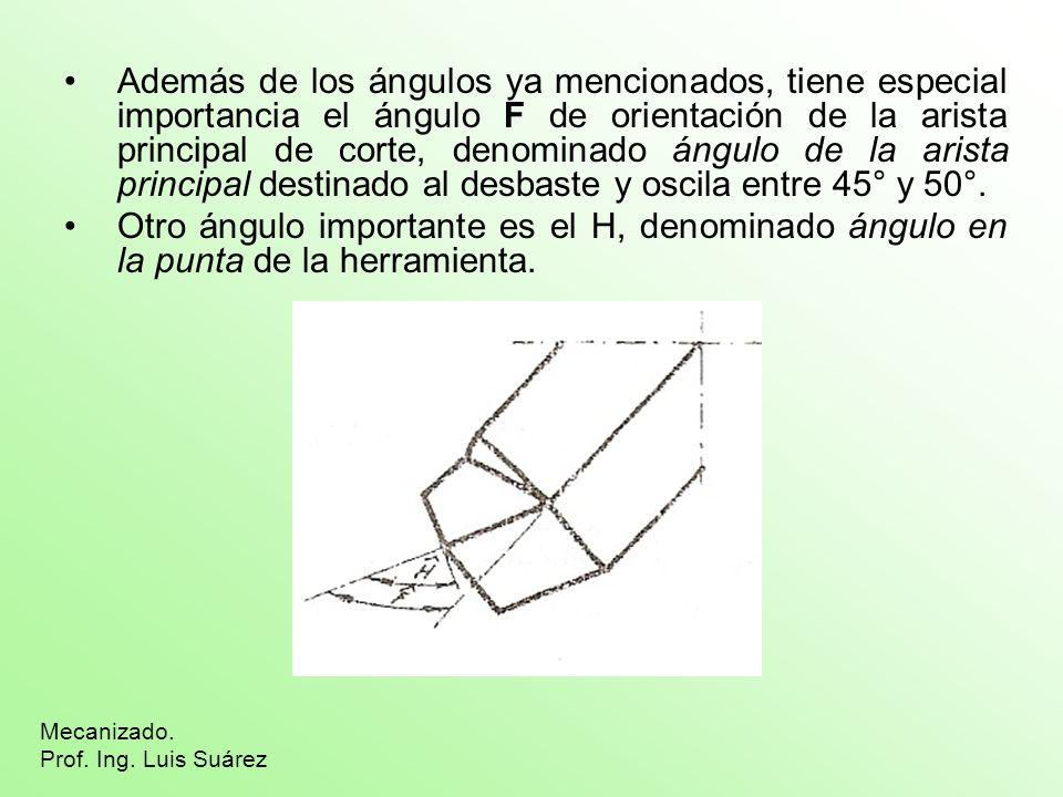 Además de los ángulos ya mencionados, tiene especial importancia el ángulo F de orientación de la arista principal de corte, denominado ángulo de la a