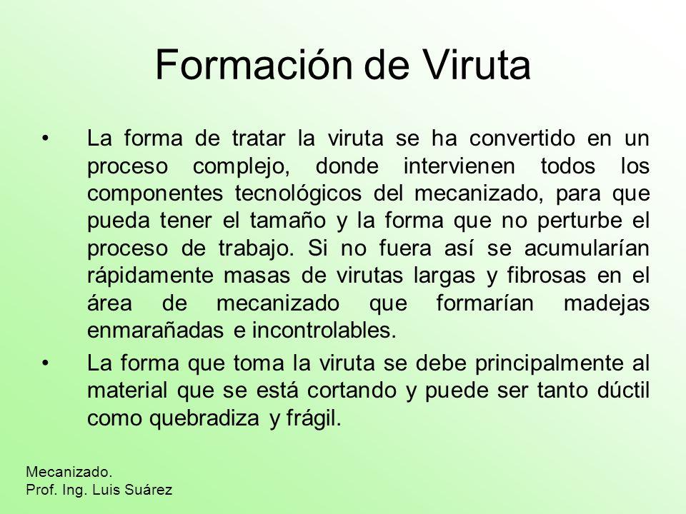 Formación de Viruta La forma de tratar la viruta se ha convertido en un proceso complejo, donde intervienen todos los componentes tecnológicos del mec