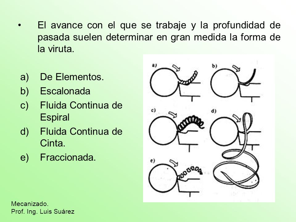 El avance con el que se trabaje y la profundidad de pasada suelen determinar en gran medida la forma de la viruta. Mecanizado. Prof. Ing. Luis Suárez