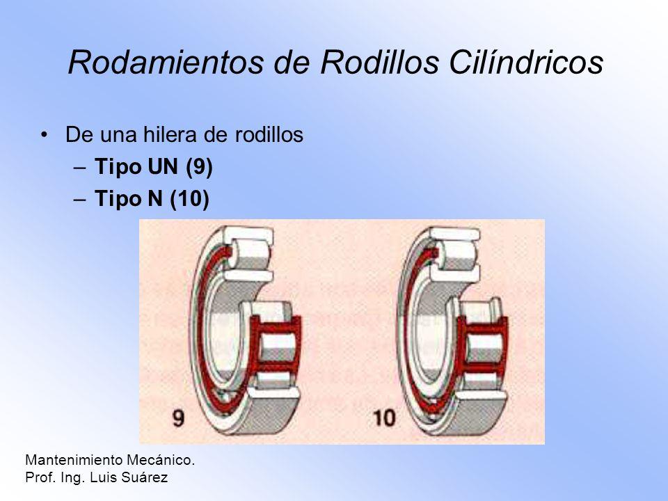 Rodamientos de Rodillos Cilíndricos De una hilera de rodillos –Tipo UN (9) –Tipo N (10) Mantenimiento Mecánico. Prof. Ing. Luis Suárez
