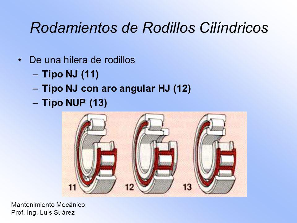 Rodamientos de Rodillos Cilíndricos De una hilera de rodillos –Tipo NJ (11) –Tipo NJ con aro angular HJ (12) –Tipo NUP (13) Mantenimiento Mecánico. Pr