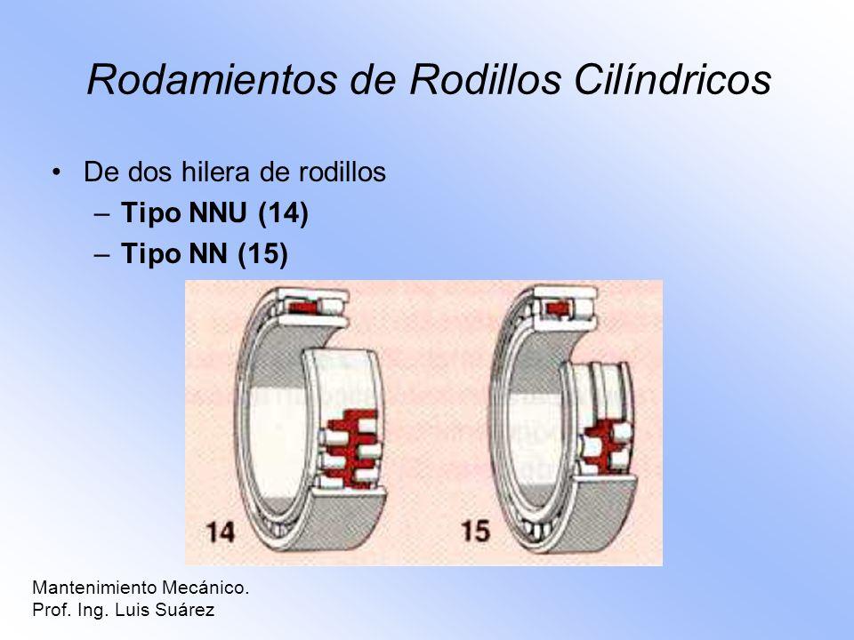 Rodamientos de Rodillos Cilíndricos De dos hilera de rodillos –Tipo NNU (14) –Tipo NN (15) Mantenimiento Mecánico. Prof. Ing. Luis Suárez