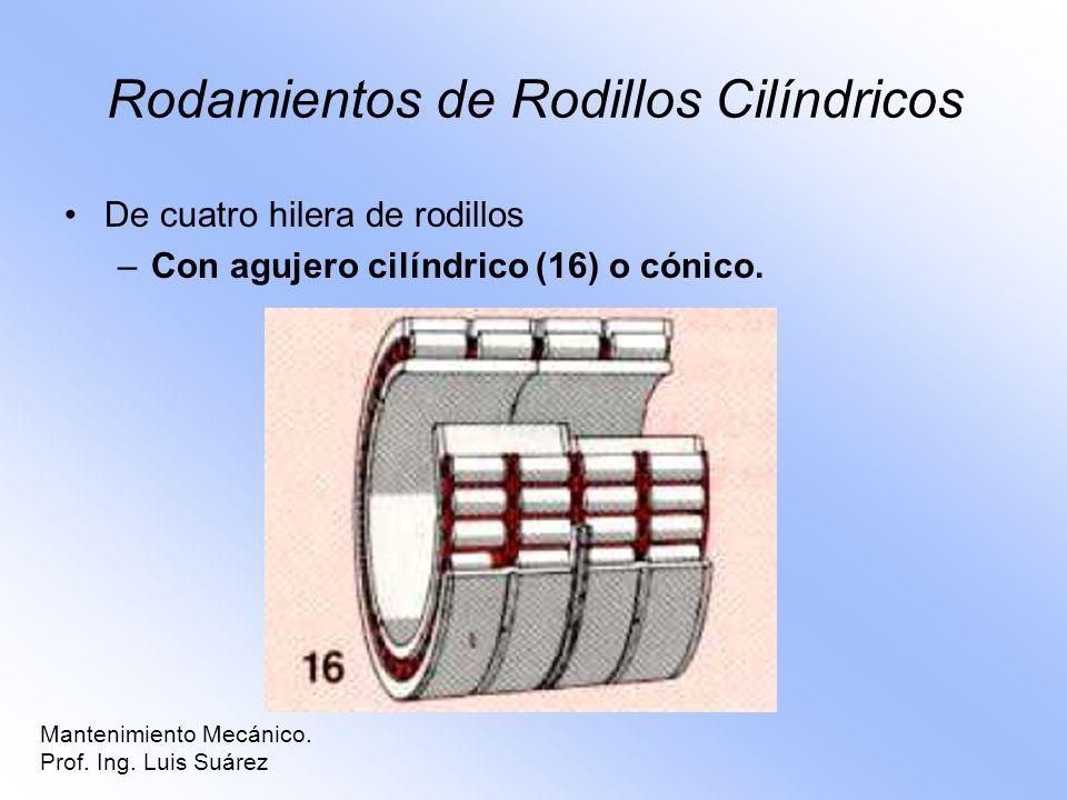 Rodamientos de Rodillos Cilíndricos De cuatro hilera de rodillos –Con agujero cilíndrico (16) o cónico. Mantenimiento Mecánico. Prof. Ing. Luis Suárez