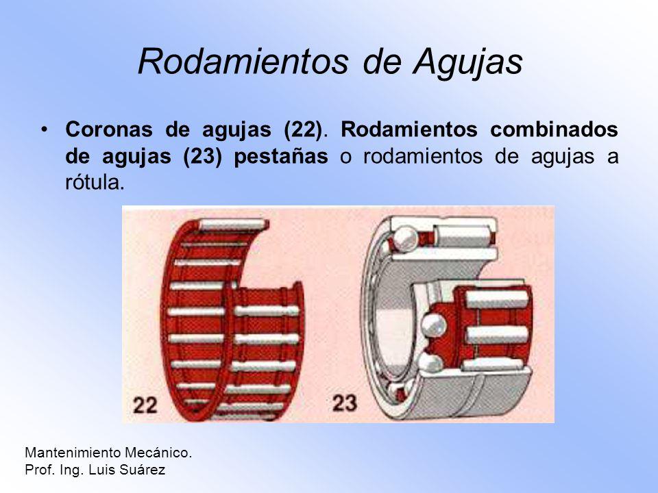 Rodamientos de Agujas Coronas de agujas (22). Rodamientos combinados de agujas (23) pestañas o rodamientos de agujas a rótula. Mantenimiento Mecánico.