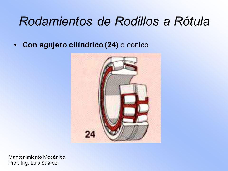 Rodamientos de Rodillos a Rótula Con agujero cilíndrico (24) o cónico. Mantenimiento Mecánico. Prof. Ing. Luis Suárez