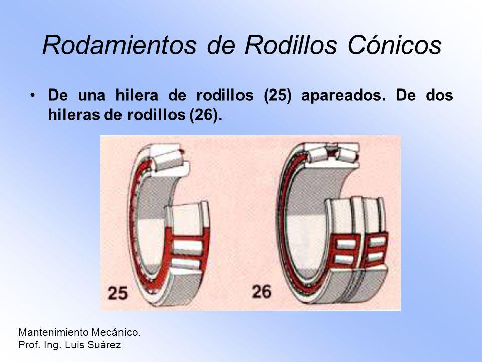 Rodamientos de Rodillos Cónicos De una hilera de rodillos (25) apareados. De dos hileras de rodillos (26). Mantenimiento Mecánico. Prof. Ing. Luis Suá
